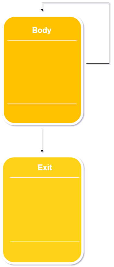 java-enhanced-for-loop-diagram