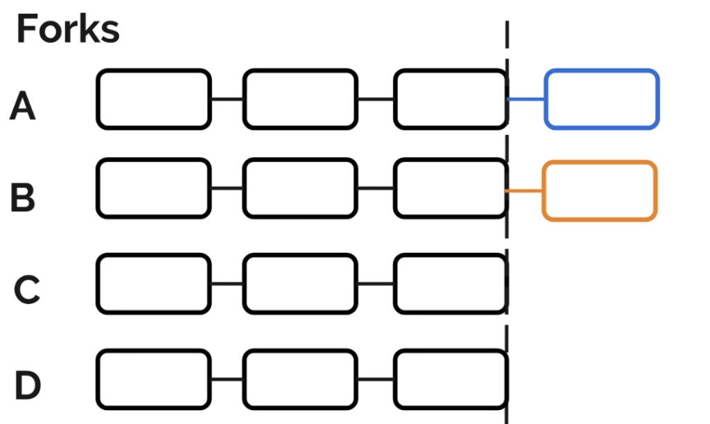 blockchain-mining-collision