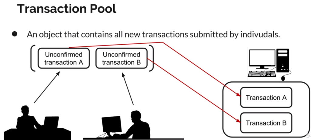 blockchain-transaction-pool