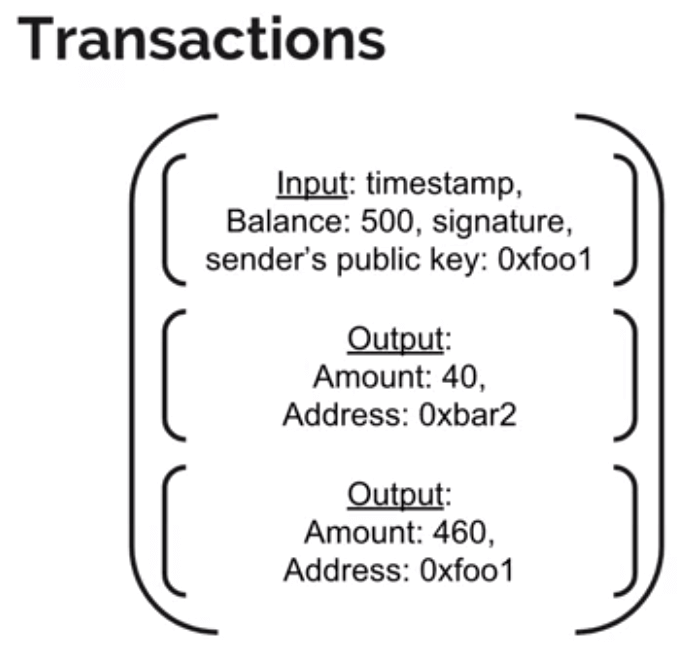 cryptocurrency-transaction-object